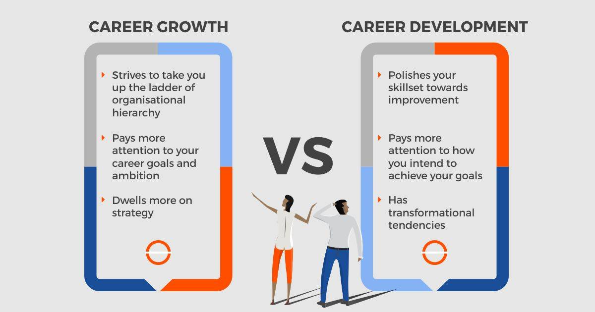 Difference between Career growth and career development